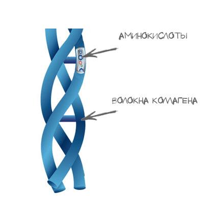биоревитализация 2% гиалуроновой кислотой jalucomplex